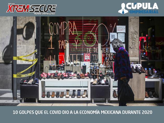 10 GOLPES QUE EL COVID DIO A LA ECONOMÍA MEXICANA DURANTE 2020